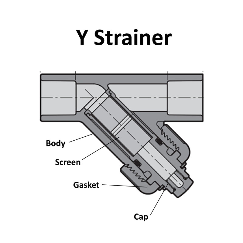 Y Strainer Instruction