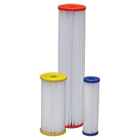 NeoLogic Pleated Filter Cartridge Thumbnail